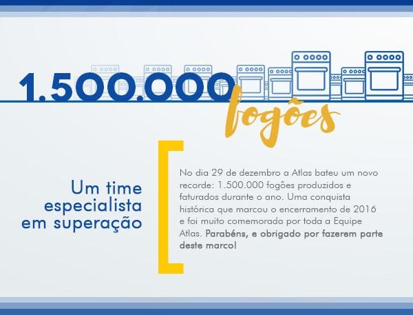 1.500.000 de Fogões Atlas